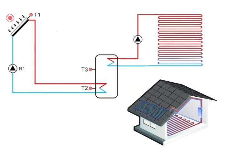 SFBF Solar Heating For Radiant Floor Heating Systems-p1.2